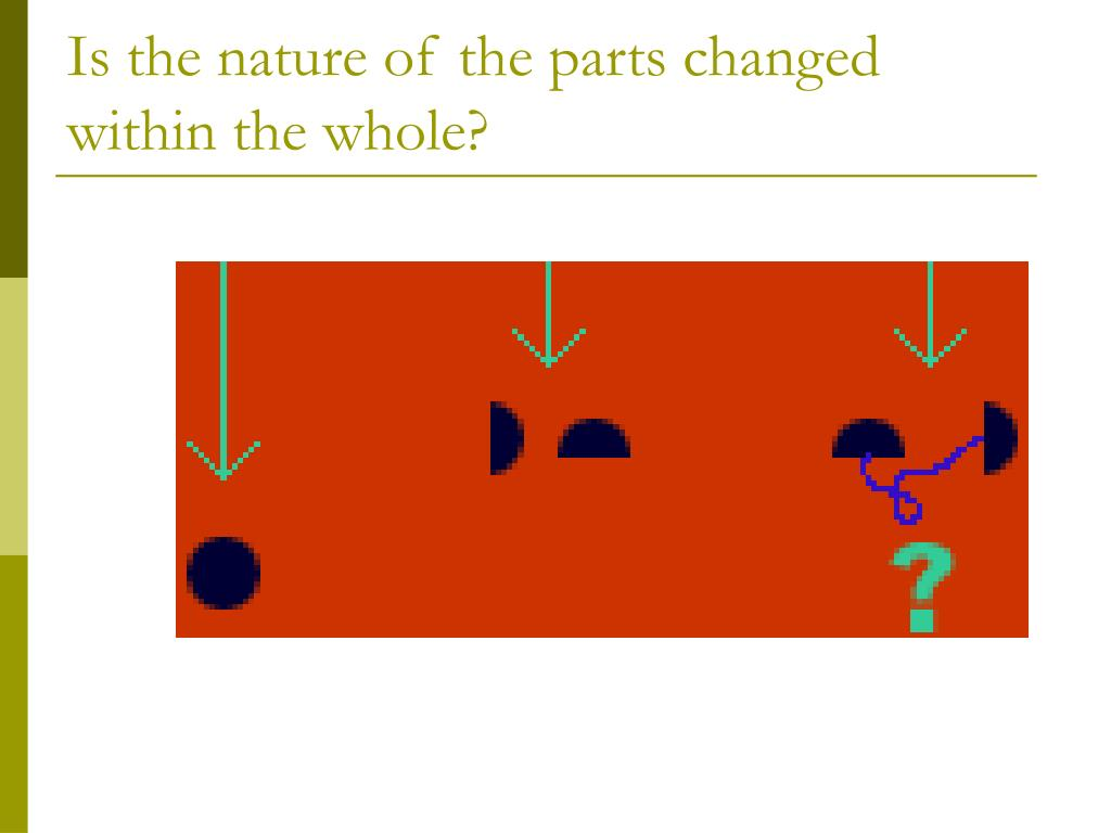 Is the nature of the parts changed within the whole?