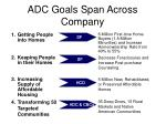 adc goals span across company