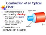 construction of an optical fiber