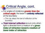 critical angle cont