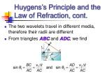 huygens s principle and the law of refraction cont