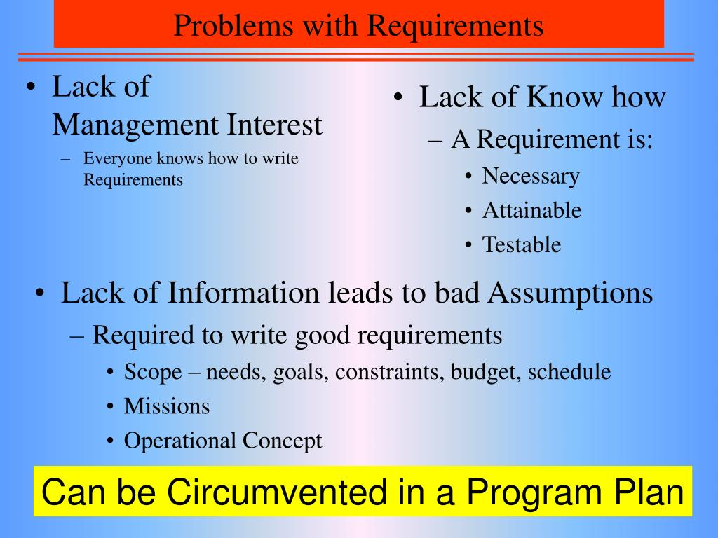 Problems with Requirements
