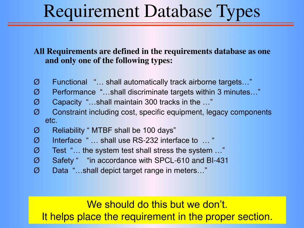 Requirement Database Types