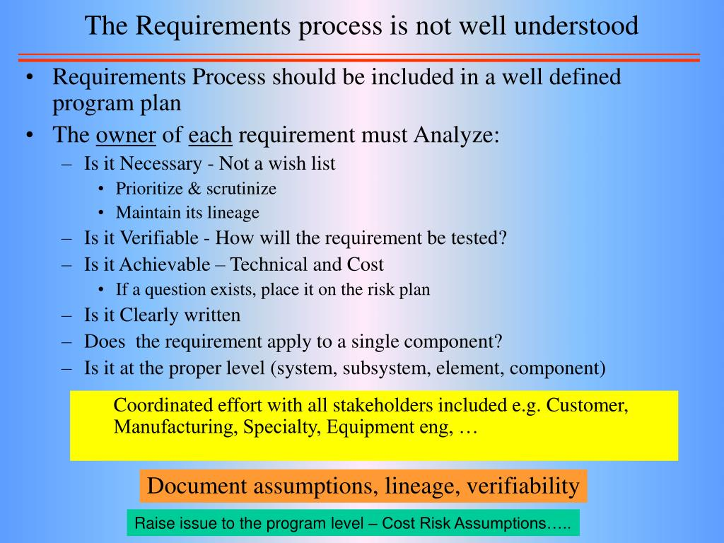 The Requirements process is not well understood
