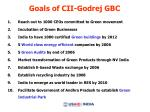 goals of cii godrej gbc