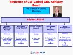 structure of cii godrej gbc advisory board