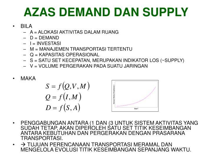AZAS DEMAND DAN SUPPLY