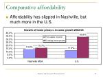 comparative affordability
