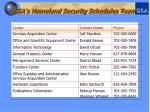 gsa s homeland security schedules team