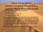 daya saing global global competitiveness index laporan world economic forum