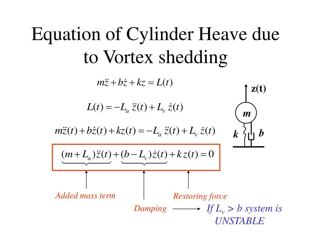 Equation of Cylinder Heave due to Vortex shedding