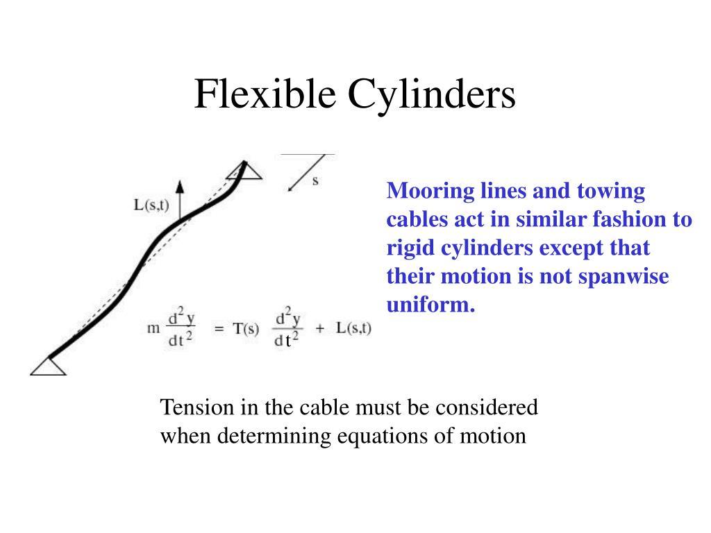 Flexible Cylinders