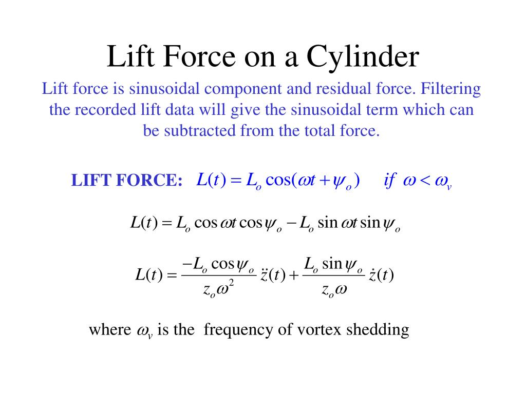 Lift Force on a Cylinder
