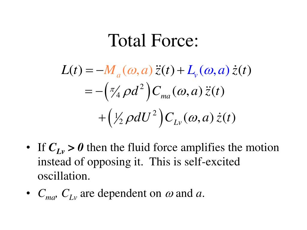 Total Force: