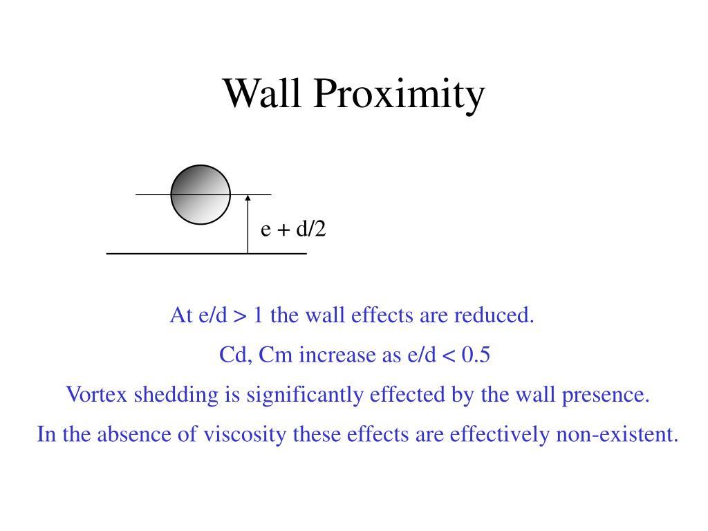 Wall Proximity