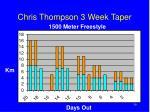 chris thompson 3 week taper