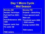 day 1 micro cycle mid season