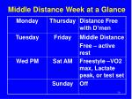 middle distance week at a glance