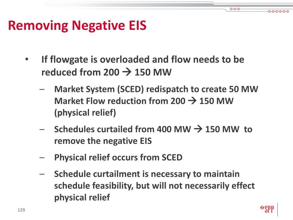 Removing Negative EIS