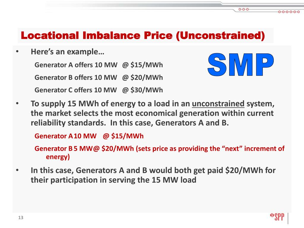 Locational Imbalance Price (Unconstrained)