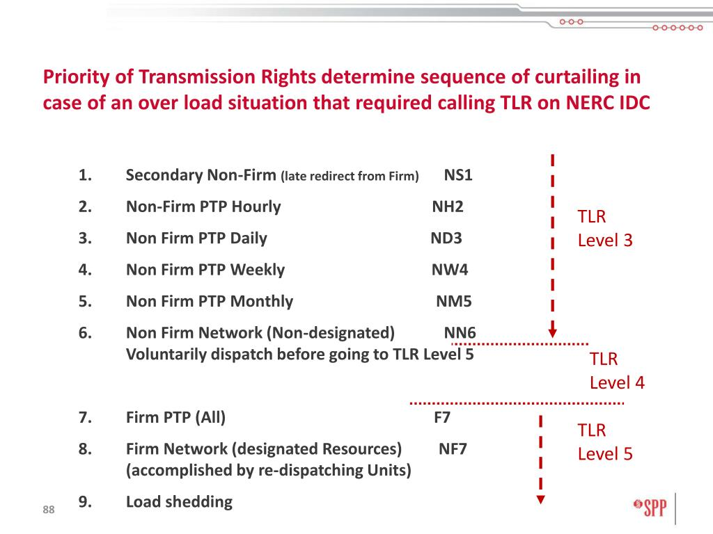 Priority of Transmission Rights determine sequence of curtailing in case of an over load situation that required calling TLR on NERC IDC