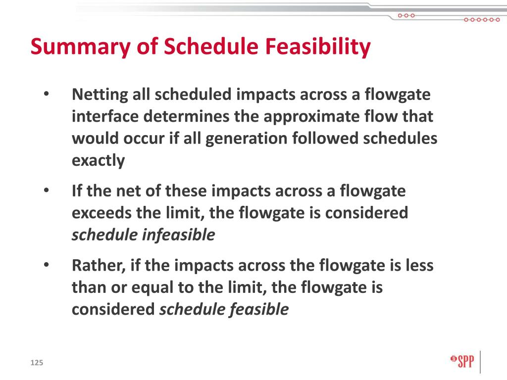 Summary of Schedule Feasibility