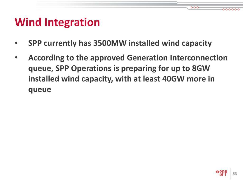 Wind Integration