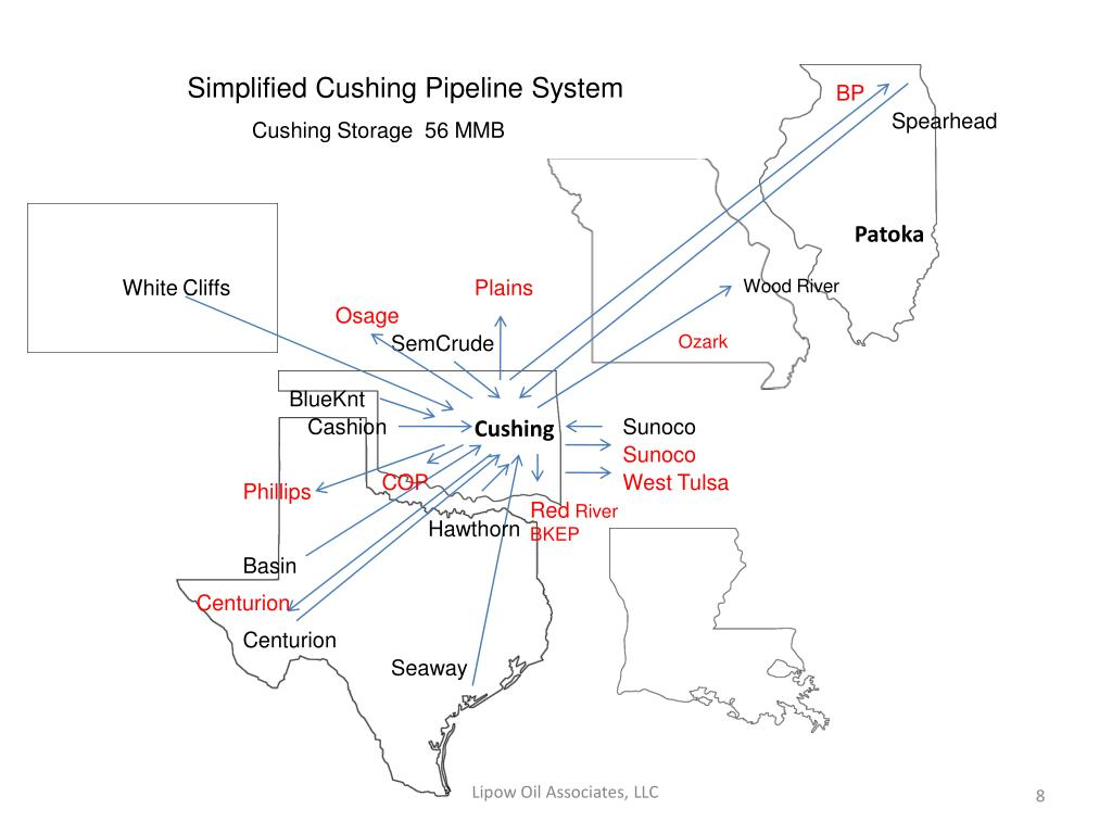 PPT - Crude Oil Pipelines, Cushing OK and the Market