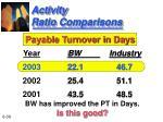 activity ratio comparisons39