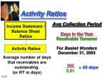activity ratios35