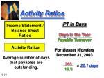 activity ratios38