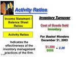 activity ratios40