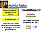 activity ratios43