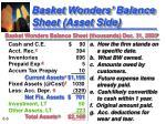 basket wonders balance sheet asset side