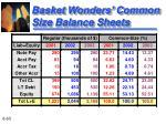 basket wonders common size balance sheets63