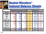 basket wonders indexed balance sheets