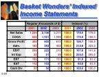 basket wonders indexed income statements