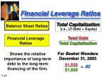 financial leverage ratios28