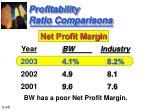 profitability ratio comparisons49