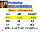 profitability ratio comparisons52