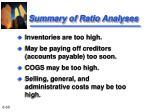summary of ratio analyses