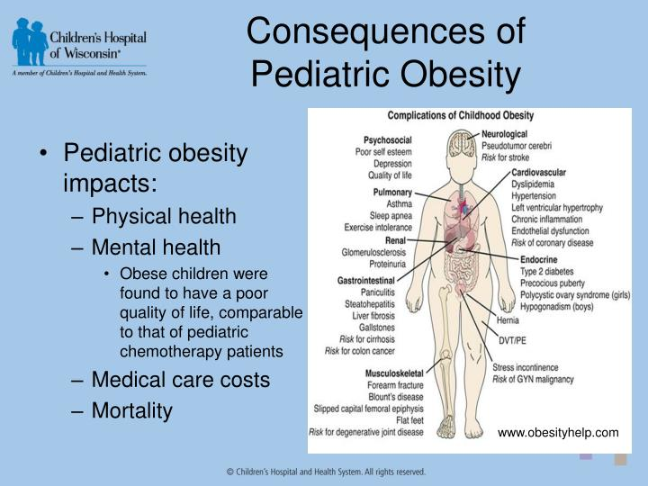 Consequences of Pediatric Obesity