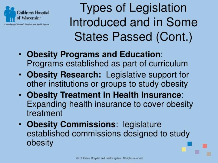 Types of Legislation Introduced and in Some States Passed (Cont.)