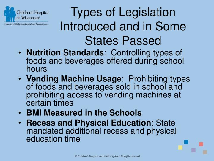 Types of Legislation Introduced and in Some States Passed