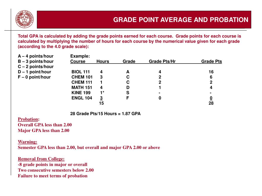 GRADE POINT AVERAGE AND PROBATION