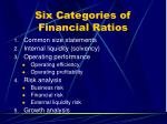 six categories of financial ratios