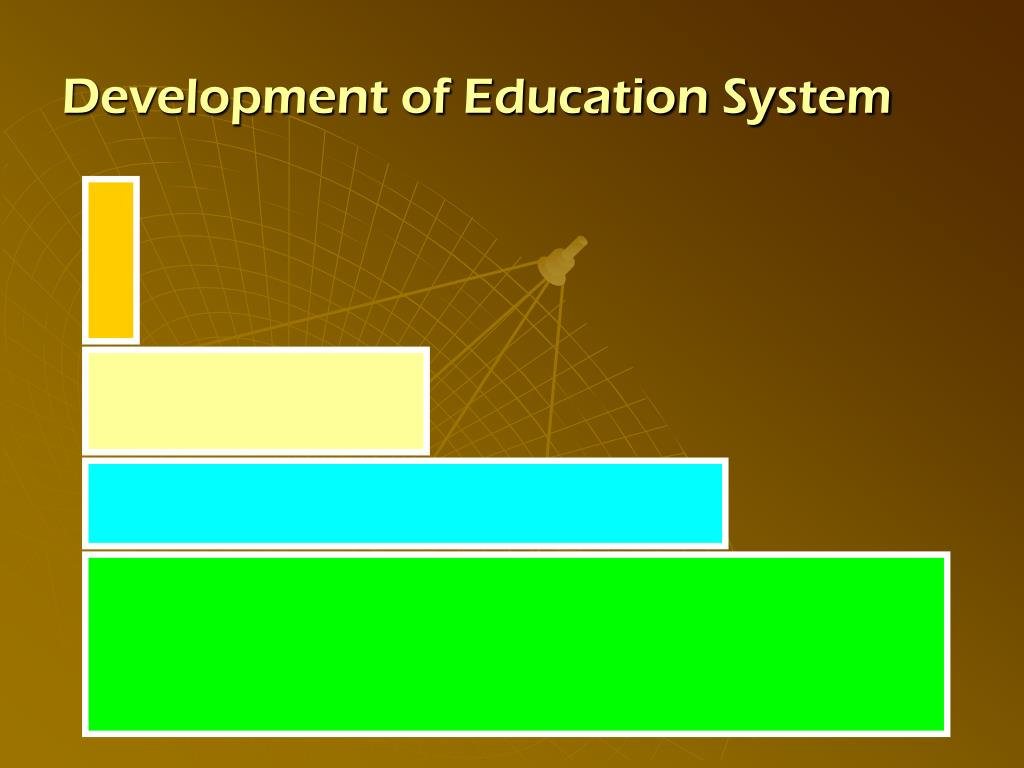 Development of Education System