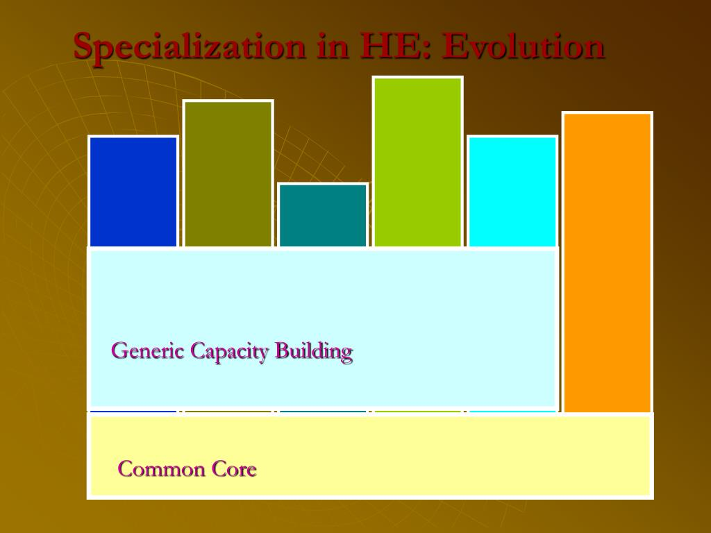Specialization in HE: Evolution