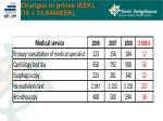 changes in prices eek 1 15 6466eek