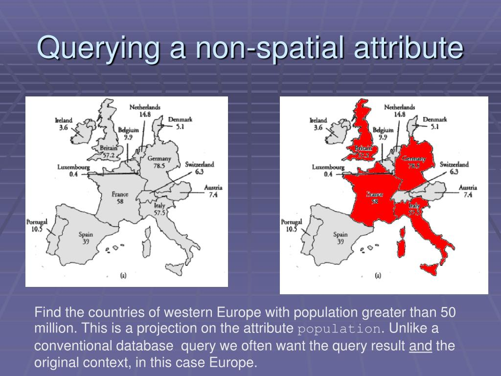 Querying a non-spatial attribute